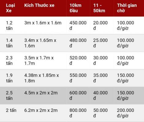 chuyển nhà giá rẻ Thuận An